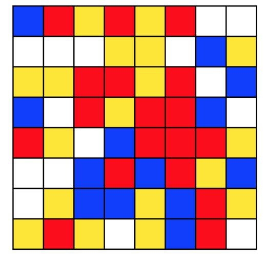 Figure 5. An example four-colour, 8 × 8 grid depicting a 128-bit binary value; in which the colour of each cell corresponds to the the value of two-bits in the value